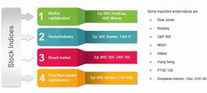 What are Stock Indices