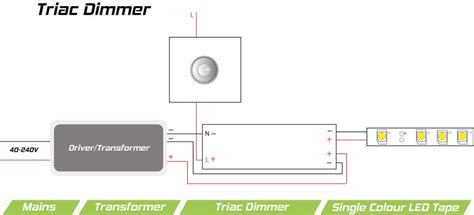 Triac Dimmer Module Led Receiver For Phase Dimming Control