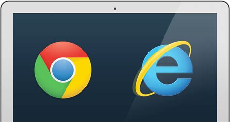Citrio Vs Internet Explorer