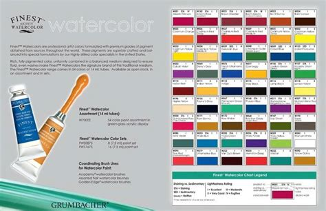 grumbacher finest watercolor paint chart for the