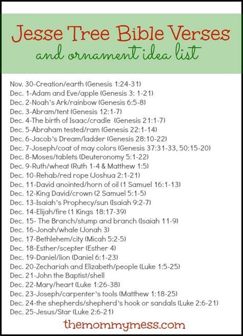 catholic christian meaning of christmas tree tree bible verses and ornament idea list seasonal verses bible