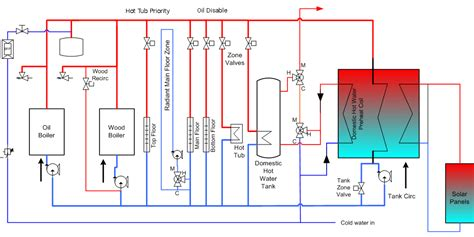 connecting  wood boiler  exsisting boiler