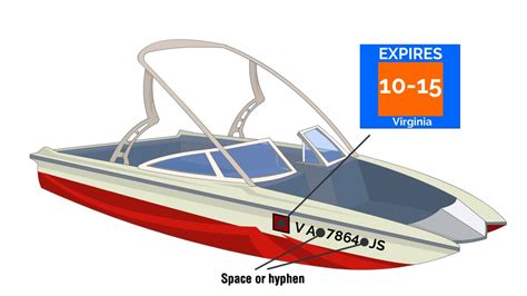 Florida Vessel Registration Search by Virginia Boat Registration Ace Boater