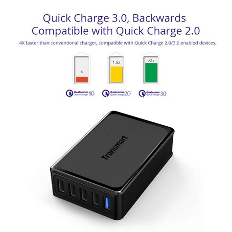 charge 4 0 ladegerät tronsmart charge 3 0 usb charger 1 charge 4 voltiq ports