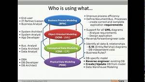 01  Data Modeling Concepts - Overview