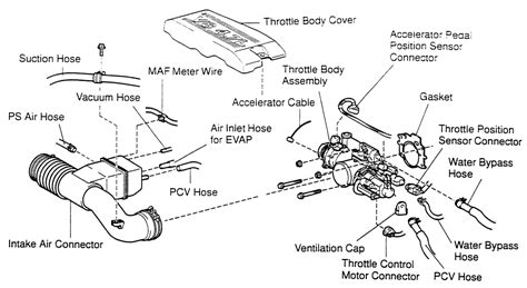 Repair Guides Sequential Fuel Injection Throttle