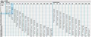 Section De Cable électrique : section de cable triphas 400v tous les c bles ~ Dailycaller-alerts.com Idées de Décoration