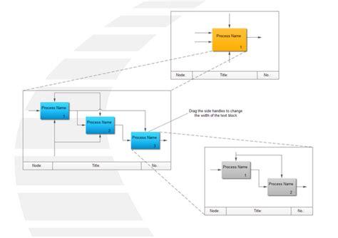examples idef diagram