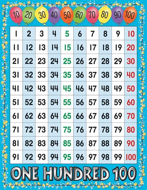 printable number chart   activity shelter