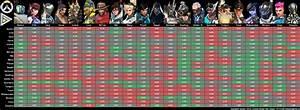 Overwatch Counter Chart Overwatch Counter Heroes Chart Overwatch