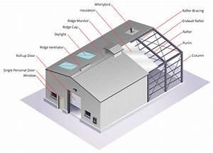 Roof Parts Names Structures Design Steel Floor Framing