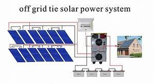 Grid Tie Solar Power System Home Solar Systems 1kw 2kw 3kw ...