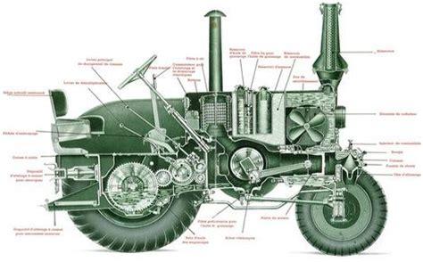 si鑒e tracteur agricole les différents usages d un tracteur lanz le compa
