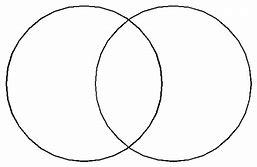 Hd wallpapers venn diagram maker 2 circles desktopgmobilemobileh hd wallpapers venn diagram maker 2 circles ccuart Images