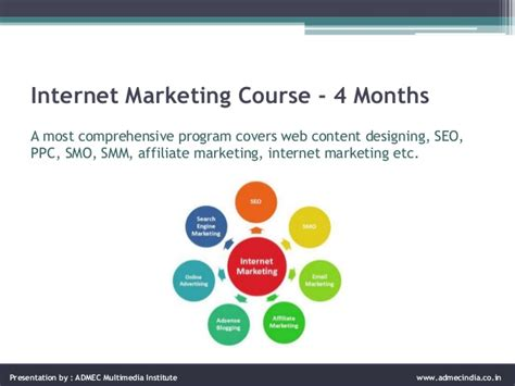 Seo And Digital Marketing Course by Most Popular Digital And Marketing Courses