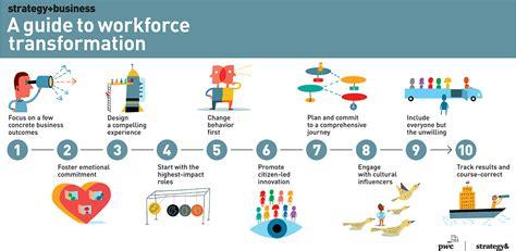 principles  workforce transformation