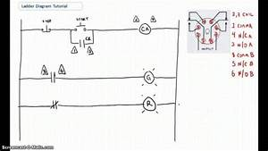 Relay Logic Examples