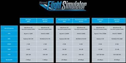 Flight Simulator Microsoft Debuts August Requirements Xbox
