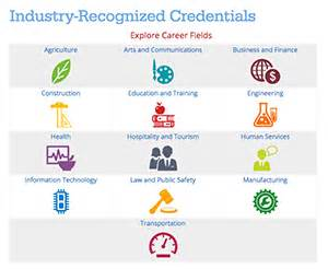 credentials count why industry credentials are important 772 | IRC.jpg