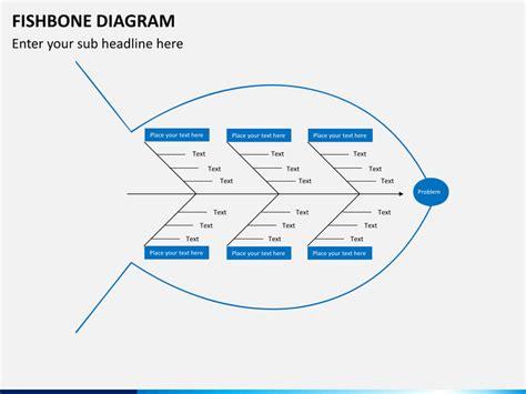 fishbone diagram template powerpoint fishbone diagram powerpoint template sketchbubble