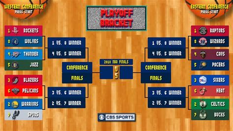 nba playoff predictions youtube