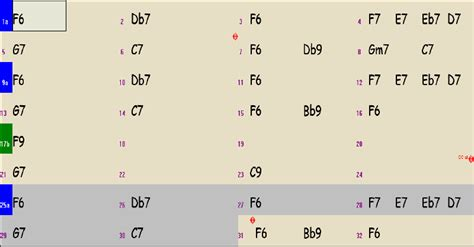 Coda (italian for tail, plural code) is a term used in music in a number of different senses, primarily to designate a passage that brings a piece (or a movement) to an end. PG Music - Tutorials - How to use repeats, 1st/2nd endings, and DS/DC al codas in Band-in-a-Box