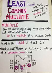 1000+ images about Teaching Math: GCF on Pinterest ...