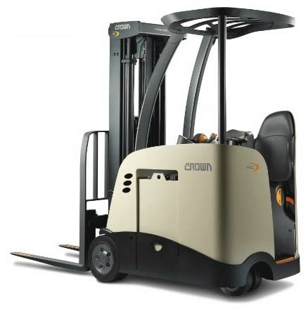 top material handling equipment manufacturers suppliers
