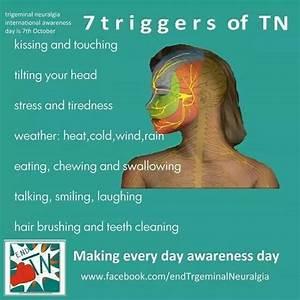 best pain medication for tmj