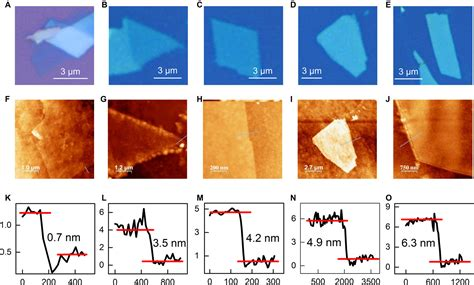 dimensional semiconductor transistor  boosted