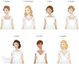 types of wedding dresses lds wedding dresses which neckline fits your and type lds wedding planner