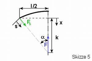 Seilkraft Berechnen : section31 live rollenspiel portal die physik einer ~ Themetempest.com Abrechnung