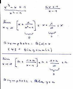 Asymptote Berechnen Gebrochen Rationale Funktion : asymptote gebrochen rationale funktionen aufgaben zur asymptote mathelounge ~ Themetempest.com Abrechnung