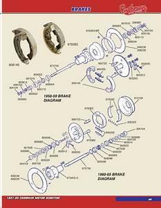 Cushman Golfster Wiring Diagram