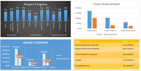ms project reports tutorial   create reports
