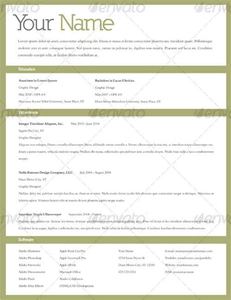 Resume Editable by Editable Resume Template Etseminary Org