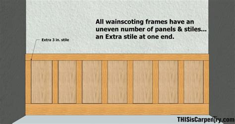 Wainscot Layout Made Easy Thisiscarpentry