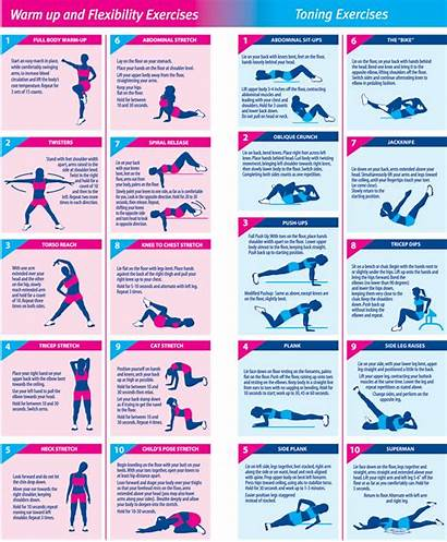 Exercise Loss Weight Plan Healthy Motivation Workout