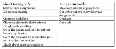 nursing career objective statements long term career goals exles