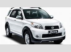 Toyota Rush Full Specs and Features TechGangs