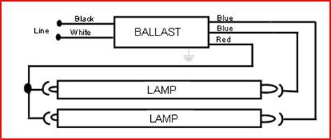 Fluorescent T12 Ballast Wiring by Electronic Ballast Upgrade In 8 T12 Fixture