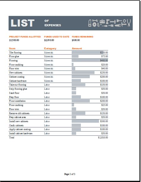 Construction Company Budget Excel Template by Excel Home Construction Budget Worksheet Word Excel