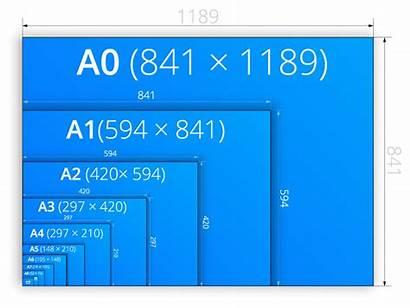 Paper Comparison Format Poster Chart Sizes A4