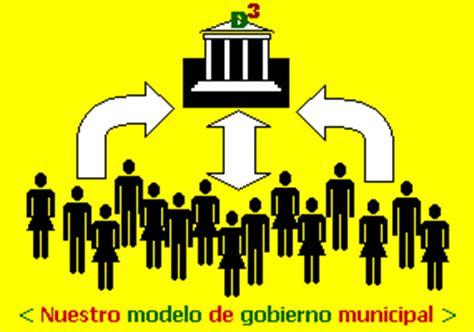 Es una forma de gobierno en la que todos los ciudadanos pueden participar directamente en el proceso de toma de decisiones. Democracia Ecuador: Clases de democracia