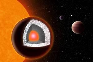 Descubren un 'planeta de diamante', dos veces más grande ...