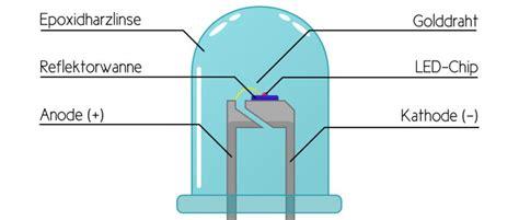 wie funktionieren solarzellen aufbau und funkt minutemanhealthdirect