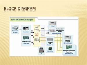 Sony Led Tv Block Diagram