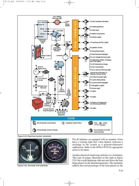 low voltage indicator light pilot 39 s handbook of aeronautical knowledge chapter 5