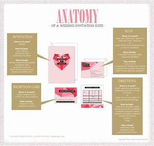 papertalk press anatomy of a wedding invitation suite With wedding invitation suite sizes