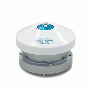 Winser Spectroradiometer